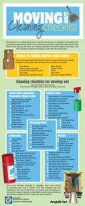 Move Cleaning Checklist, Move Cleaning Checklist